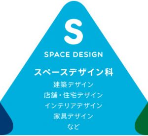 スペースデザイン科