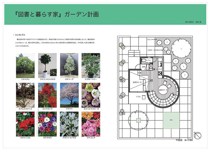 授業名:エクステリアデザイン/3年次 課題名:グリーン計画