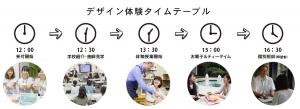 デザイン体験タイムテーブル