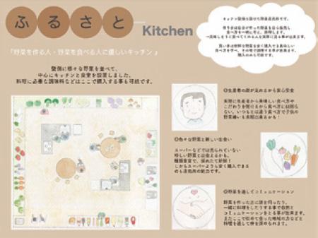 令和元年度キッチン空間アイデアコンテスト